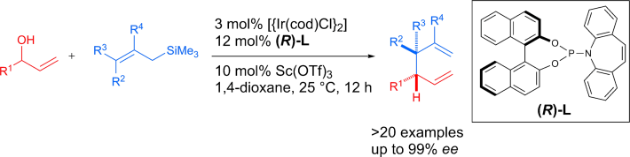 Iridium-Catalyzed Enantioselective Allyl–Allylsilane Cross-Coupling.  J. Y. Hamilton, N. Hauser, D. Sarlah, E.M. Carreira, Angew. Chem. Int. Ed. 2014, 53, 10759