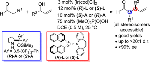 Stereodivergent α-Allylation of Linear Aldehydes with Dual Iridium and Amine Catalysis.  S. Krautwald, M.A. Schafroth, D. Sarlah, E.M. Carreira, J. Am. Chem. Soc. 2014, 136, 3020