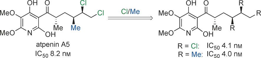 Bioisosteric Exchange of Csp3 -Chloro and Methyl Substituents: Synthesis and Initial Biological Studies of Atpenin A5 Analogues  Simon Krautwald, Dr. Christian Nilewski, Dr. Mihoko Mori, Prof. Dr. Kazuro Shiomi, Prof. Dr. Satoshi Ōmura and Prof. Dr. Erick M. Carreira